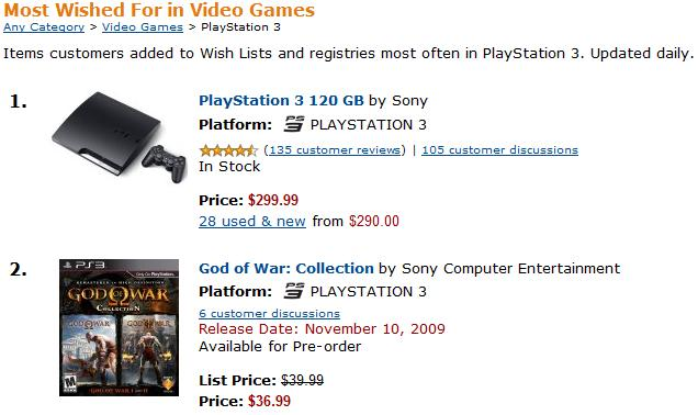 amazon-playstation-wish-list