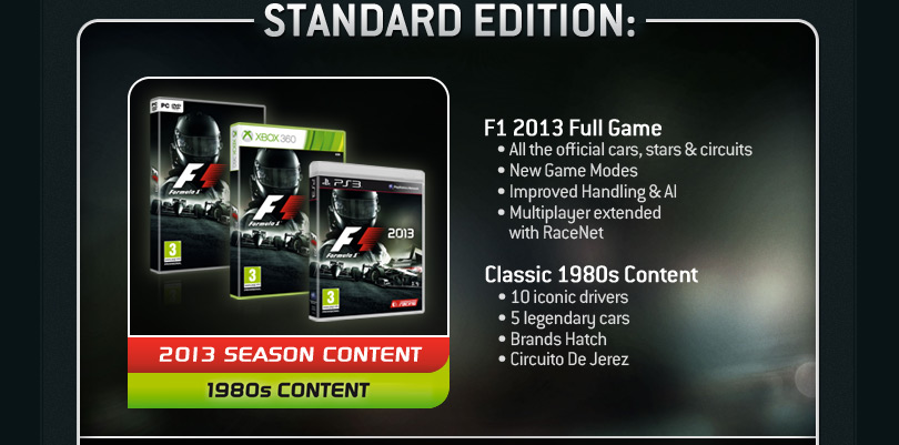 F1 2013 Coming To Playstation 3 Xbox 360 And Pc This
