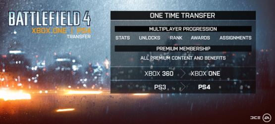 battlefield4crossgentransfer