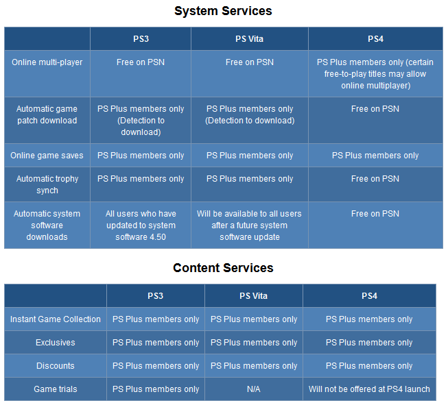 Ps vita web browser video support chat