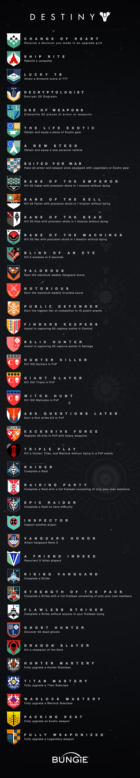 destinytrophies