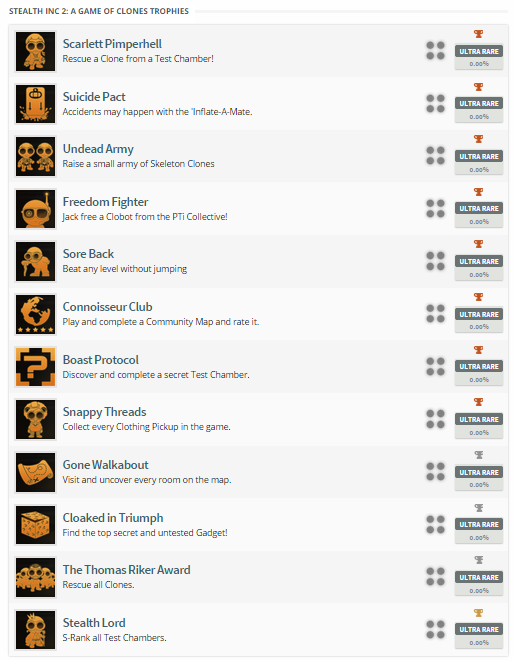 Stealth Inc 2 Trophy List