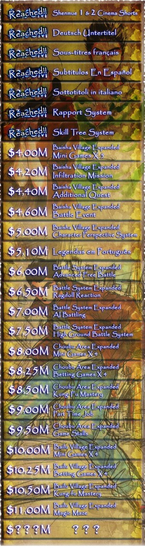 shenmue-3-stretch-goals