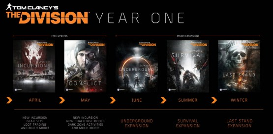 thedivisionyearoneplans