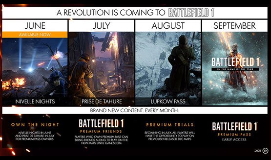 battlefield1-dlc-roadmap-01