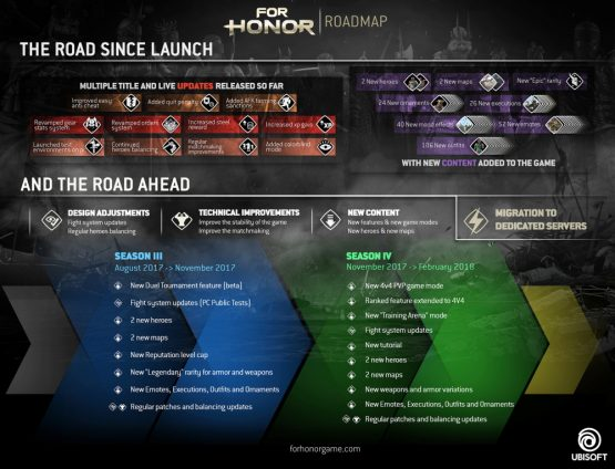 for-honor-roadmap-2017-2018