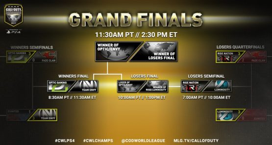 CoD World League Finals Schedule
