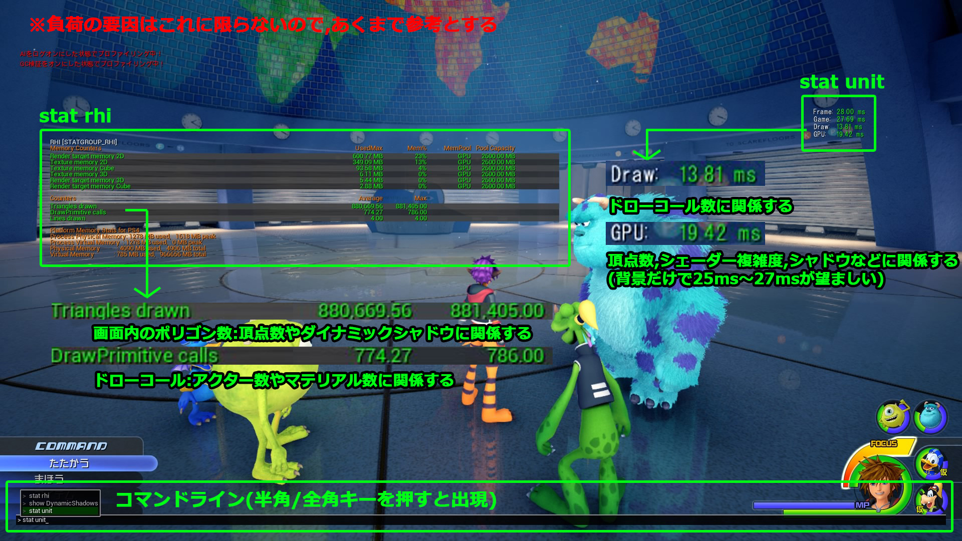Report Kingdom Hearts 3 Will Have A Monsters Inc World Circuit Breakers By Triverske Kickstarter