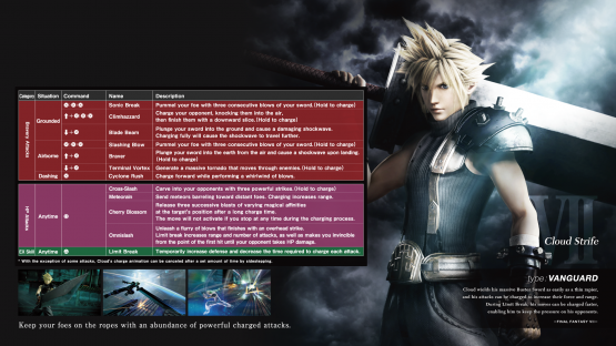 Dissidia Final Fantasy NT Character Move List