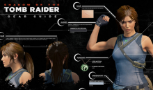 Shadow of the tomb raider lara croft cosplay gear guide