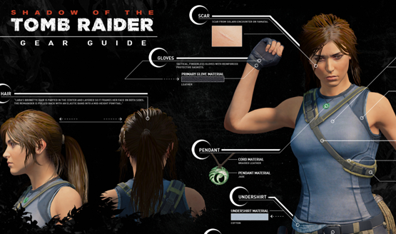 Square Enix Provides a Detailed Reference Guide for Shadow of the Tomb Raider Lara Croft Cosplay