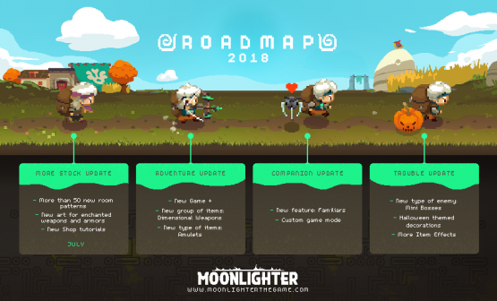 Moonlighter 2018 Roadmap