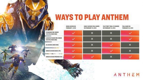 BioWare Provides Insight into This Weekend's Anthem Open Beta Improvements