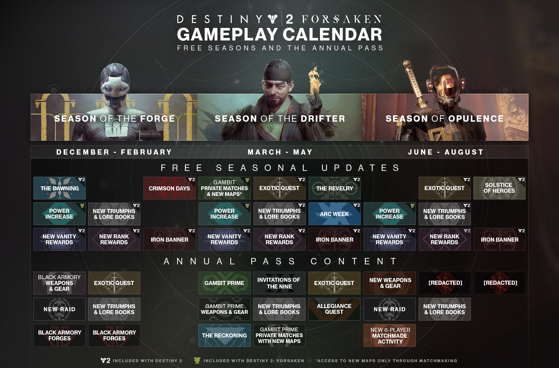 Destiny 2 Season of the Drifter Annual Pass Roadmap March