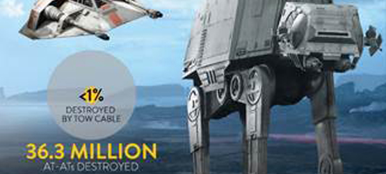 AT-ATs Destroyed